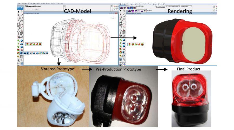 From CAD-model to the final product