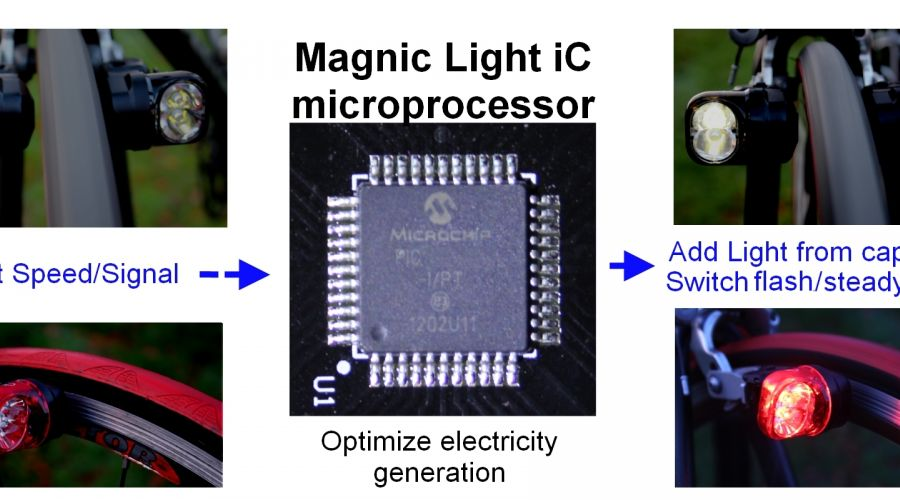 Magnic Light iC mit Microcontroller